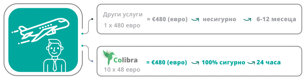 300-poleta-colibra-app