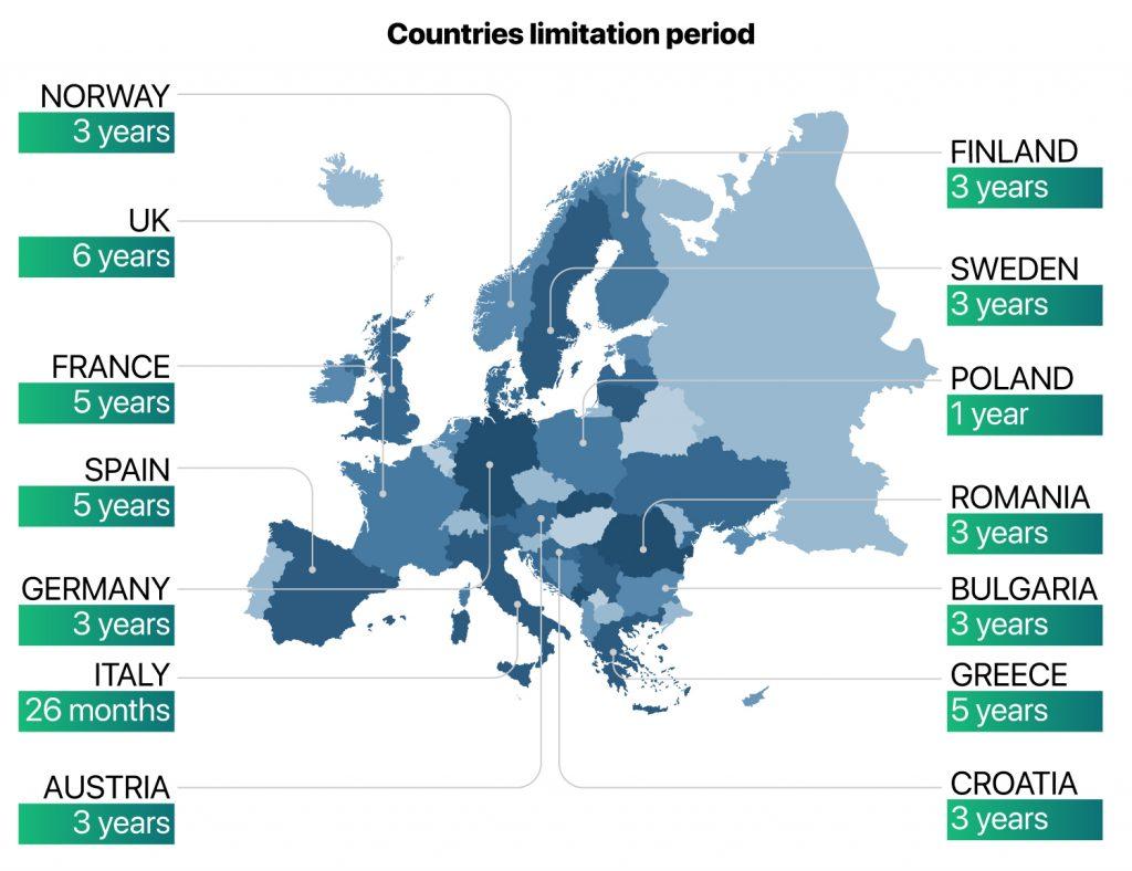 countries limitation flight delay compensation eu